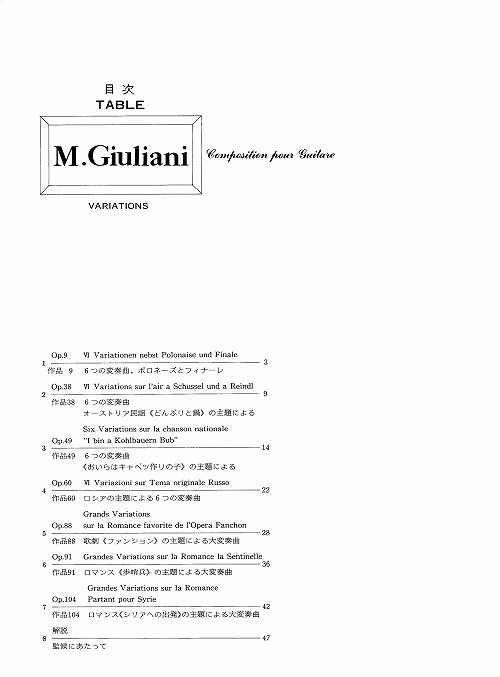 GIULIANI: Variations for guitar solo